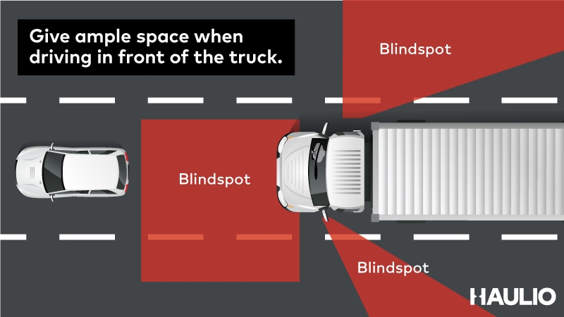 Give ample space when in front.