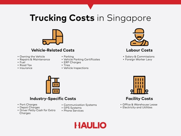 Overview of Trucking Costs Singapore